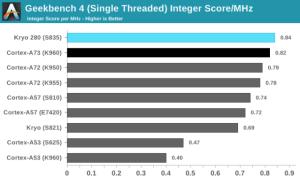 b4-300x185 Nowe testy Snapdragon 835 wskazują na to, że najnowszy SoC Qualcomm nie jest lepszy od 821 pod każdym względem
